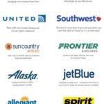 【航空会社まとめ】アメリカの航空会社(米国国内線)評判・比較レポート!! 大手航空会社でおすすめは?